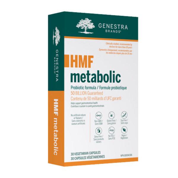HMF Metabolic